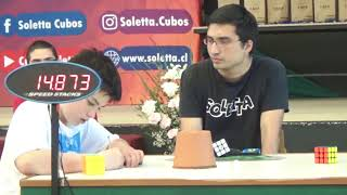 14.27 one-handed Chilean NR average
