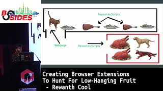 BSides Dubai 2018: Creating Browser Extensions To Hunt For Low-Hanging Fruit - Rewanth Cool