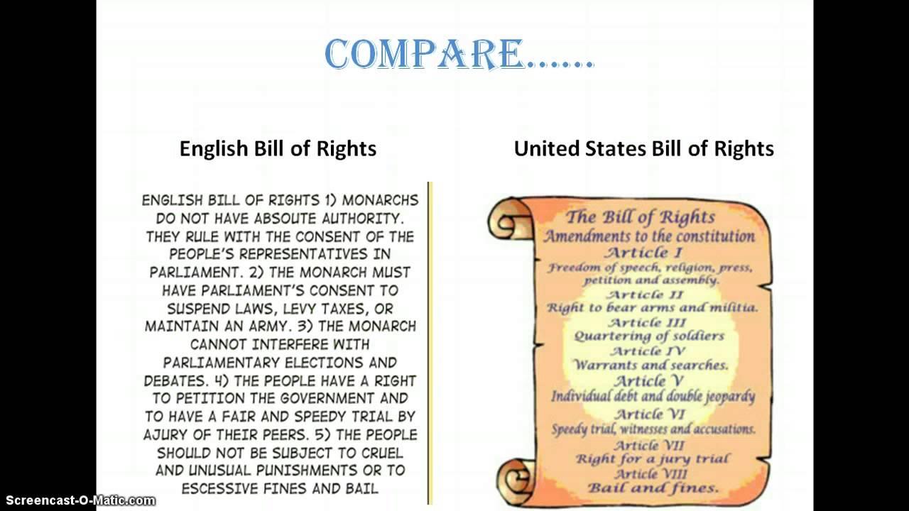 Similarities essay