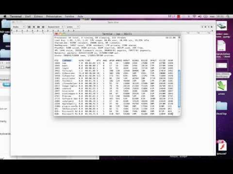 ctrl+Alt+Del pour mac
