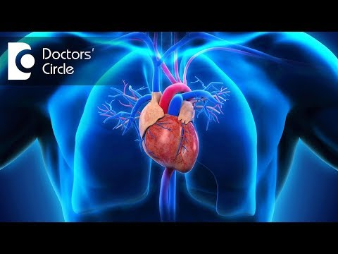 What is Chronic Ischemic Heart Disease? - Dr. A Naga Srinivaas