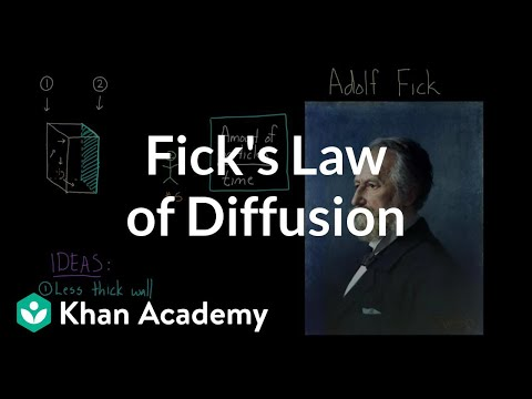 Fick's law of diffusion | Respiratory system physiology | NCLEX-RN | Khan Academy
