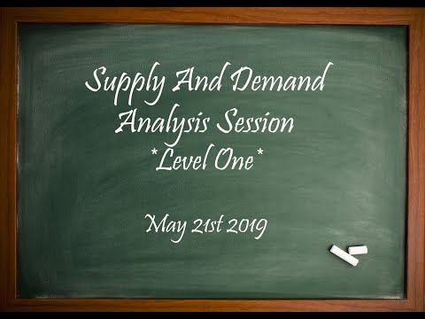 👩🎓 Classroom discussion on Institutional Supply and Demand 👨🎓