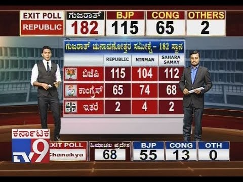 `Gujarat Guddata`: Gujarat Exit Poll Result 2017 Live: Here is What Predictions Says