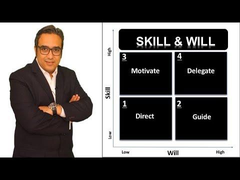 Skill Will Matrix(HINDI)