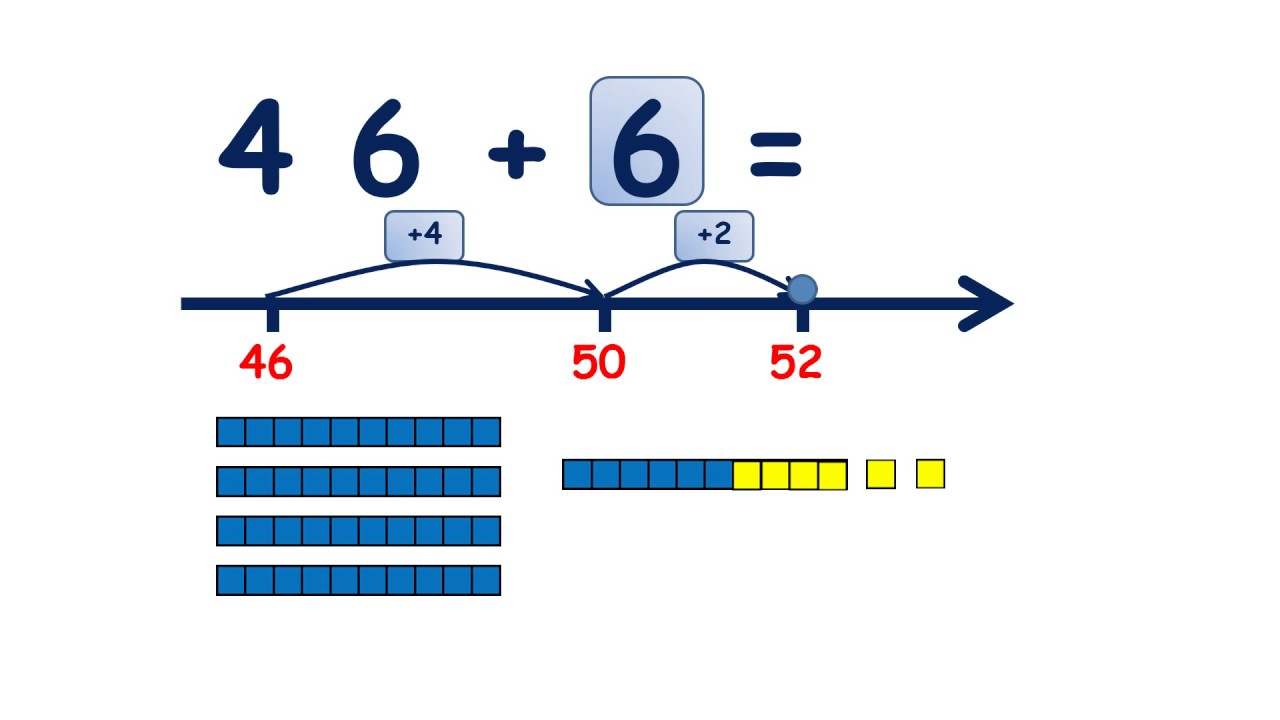 Add A Single Digit Number To A Two Digit Number By Bridging Youtube Adding digit numbers crossing tens