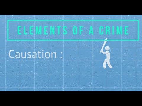 Elements of Crime Mens Rea, Actus Reus
