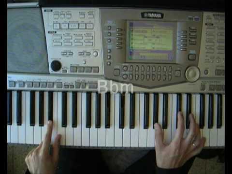 MIKA - happy ending - Piano Tutorial
