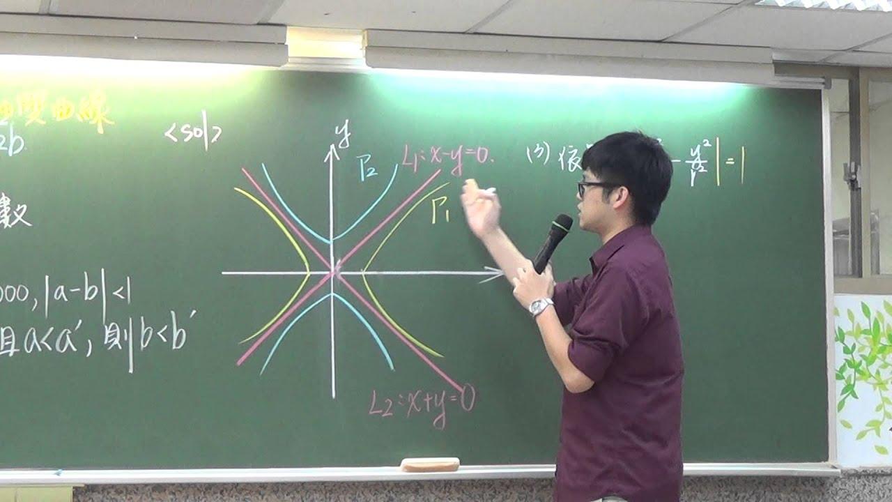 [高中數學][104學測][多選08][雙曲線][威全老師主講][周杰數學] - YouTube