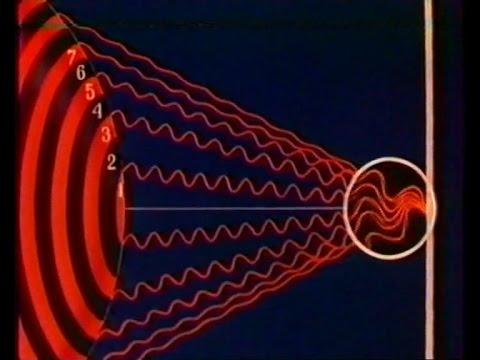 Дифракция света, 1980, HD
