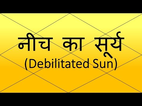 What is markesh in vedic astrology today