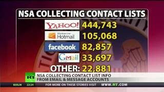 NSA is collecting Americans
