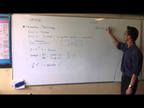 Calculus Notation & Terminology