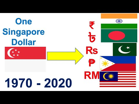 Singapore Dollar Indian Rupees ||singapore Dollar To Peso ||singapore Dollar  Ringgit Taka