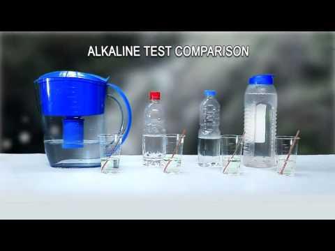 WellBlue Alkaline Pitcher