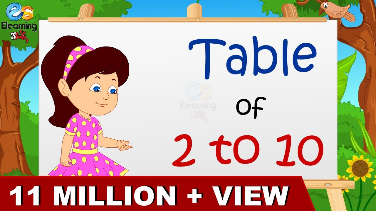 Learn Multiplication  Table Of 2 To 10 Youtube