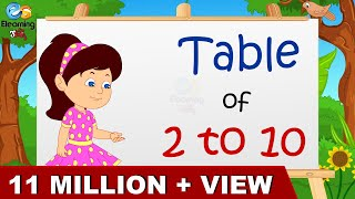 Learn Multiplication   Table Of 2 To 10