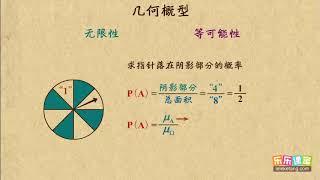06 几何概型   概率     高中数学