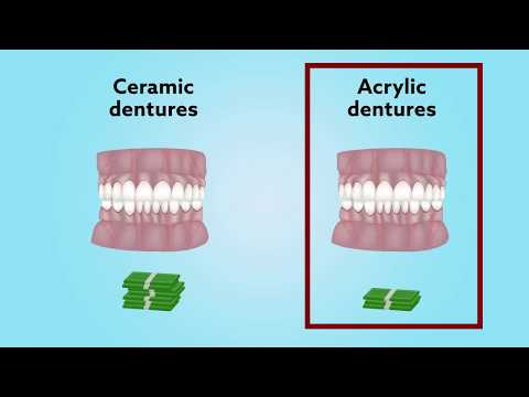 Long-term comparison of acrylic vs. ceramic All-on-4® fixed dentures