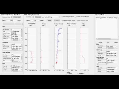 Oil & Gas - Real Time Predictive Drilling Software
