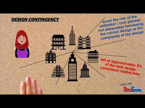 Contingency cost in Construction Industry