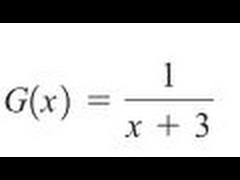 Express the function in the form f of g for 1/(x+3) - YouTube