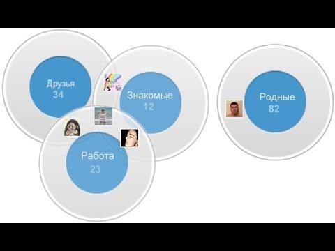 #25 |◐ TOP Круги Google+ ◎ Circle Sharing|Google circles|Sharing | Ютуб продвижение Live Прямой эфир