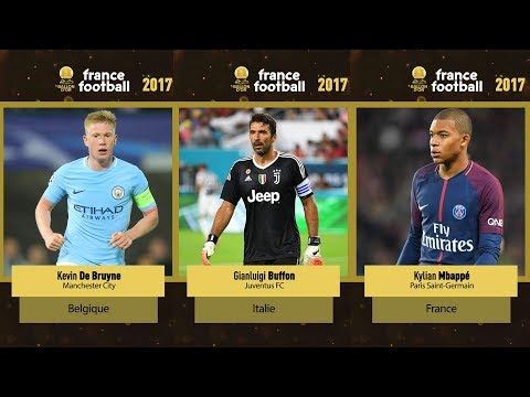 FIFA Ballon d'OR 2017 Ranking | 30 Best Players FT. Messi, Neymar, Mbappé, Ronaldo...etc