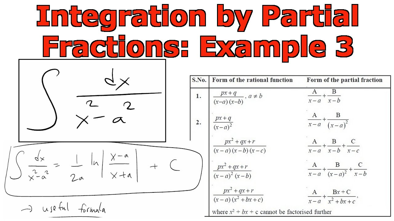 Integration By Partial Fractions: Example 3