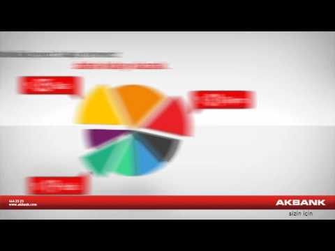 Akbank İnternet Şubesi Tam Size Göre Yenilendi!