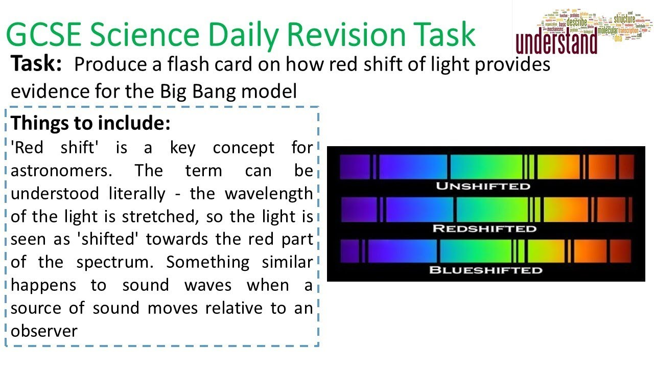 GCSE Science Daily Revision Task 188 - YouTube