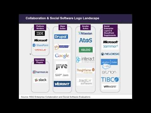 Webinar:  How to Select Enterprise Collaboration and Social Software