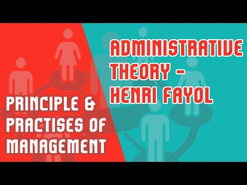 Administrative Theory - Henri Fayol Mod 2 Part 3