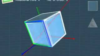 Rotational Symmetry of a Cube (Physics)