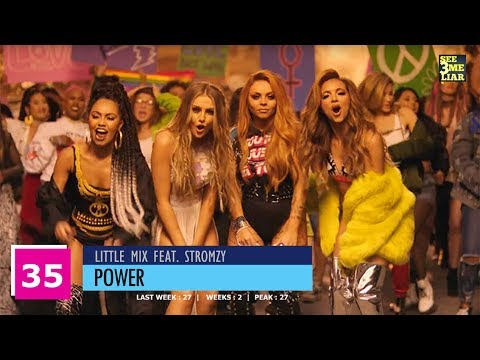 UK Singles Chart Week Of June 17, 2017 Top 50 Lagu Terbaru Terpopuler