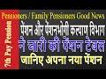 Revision of Pension of Pensioners/family Pensioners_पेंशन टेबल हुई जारी जानिए अपना नया पेंशन