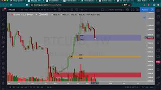Bitcoin loves the 70.5 and 78.6 fibs | Monthly/weekly weakening | Free Trades!