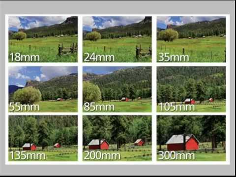 Photography Tutorial - Lens Focal Length