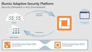 How to scale application security beyond GPOs - THR2293