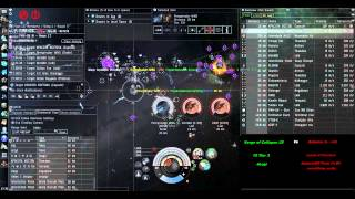 Eve Online PVP Verge Of Collapse End of a Era