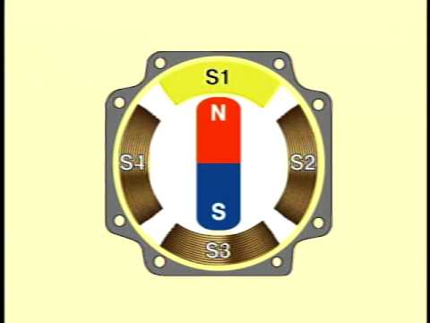 How Do Stepper Motors Work How Wiring Diagram And