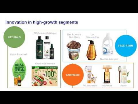 Unilever Q2 2016 Results Webcast