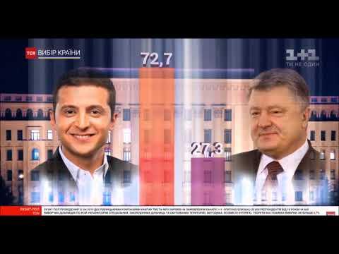 СРОЧНО! Зеленский победил Порошенко с огромным отрывом. Результаты экзит-пола