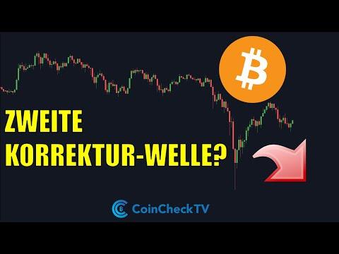 Anteil an bitcoin kaufen