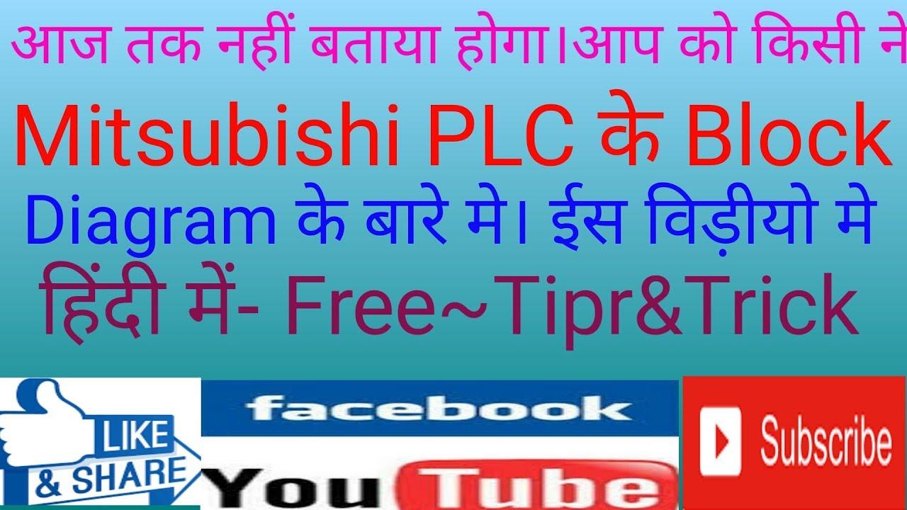 PLC Block Diagram in Hindi - YouTube
