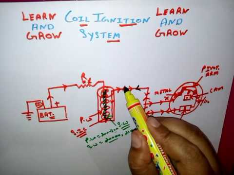 COIL IGNITION SYSTEM (BATTERY IGNITION SYSTEM) हिन्दी  ! LEARN AND GROW