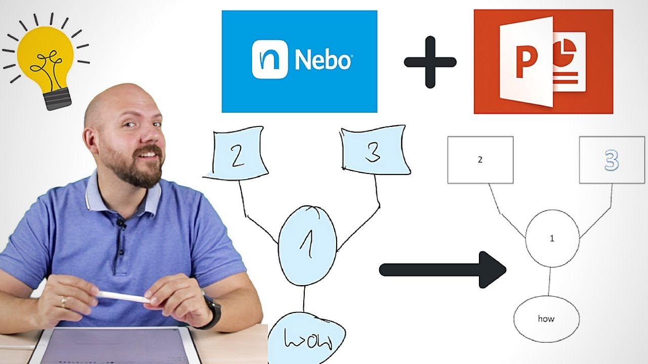 📝📲Why Nebo + PowerPoint is Perfect for Paperless Note-Taking on the iPad