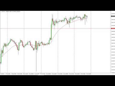 DOW Jones 30 and NASDAQ 100 Technical Analysis for July 17, 2017 by FXEmpire.com