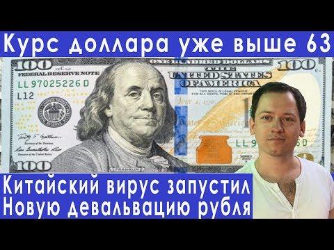 Девальвация рубля паника на мировых фондовых рынках прогноз курса доллара евро рубля на февраль 2020