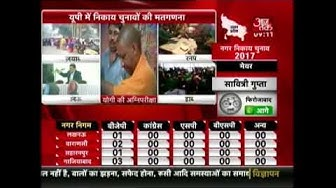 UP Civic Polls Result LIVE: BJP is Leading in Ghaziabad, Meerut and Gorakhpur